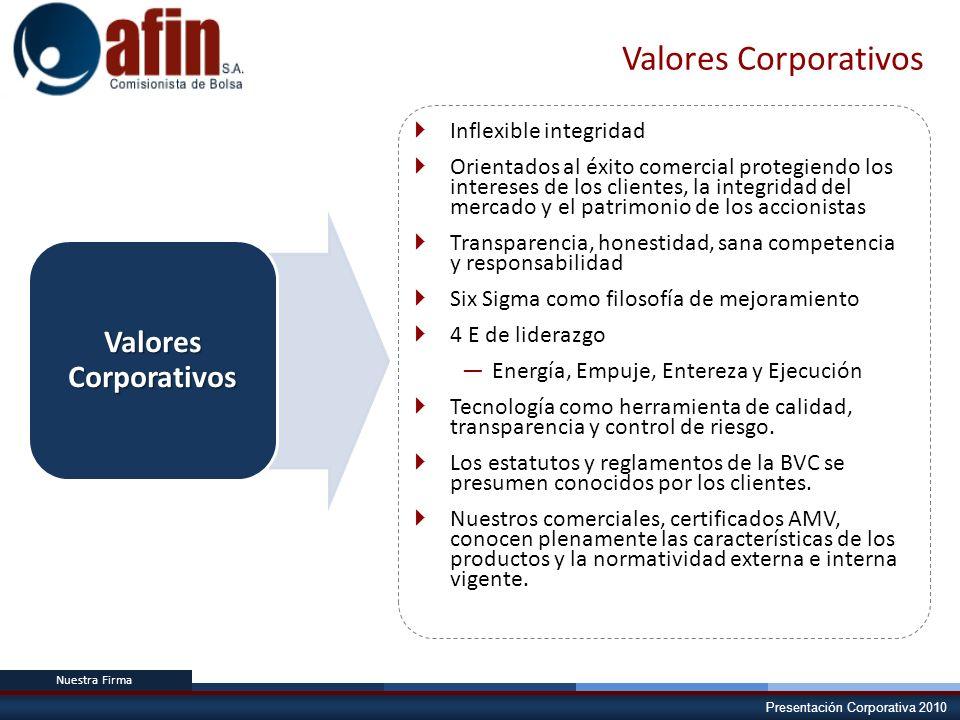 Valores Corporativos Valores Corporativos Inflexible integridad