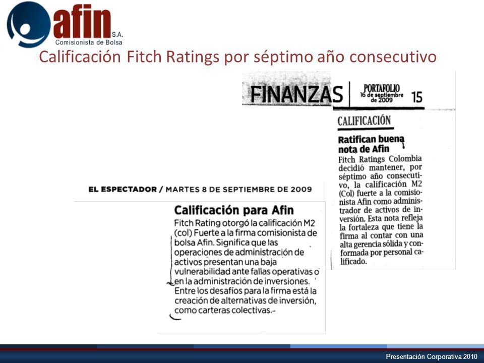 Calificación Fitch Ratings por séptimo año consecutivo