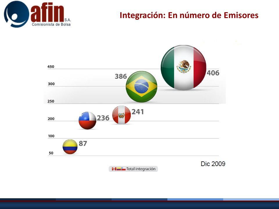 Integración: En número de Emisores