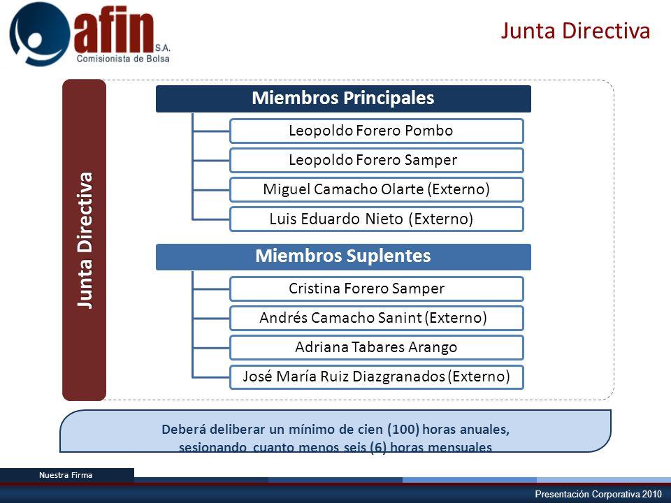 Junta Directiva Junta Directiva Luis Eduardo Nieto (Externo)