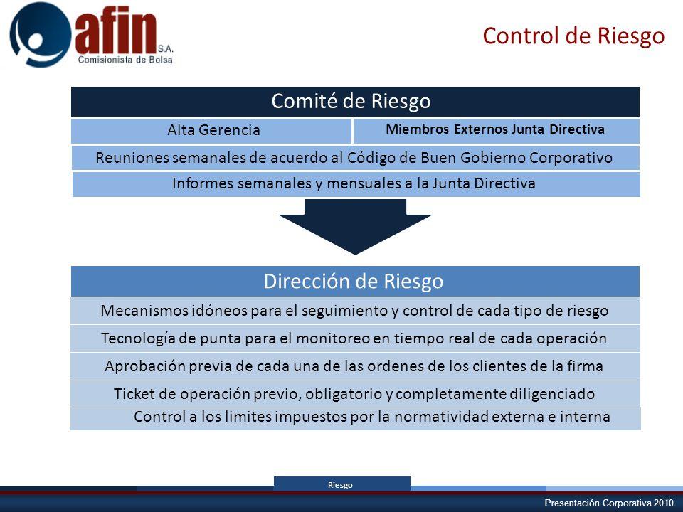 Miembros Externos Junta Directiva
