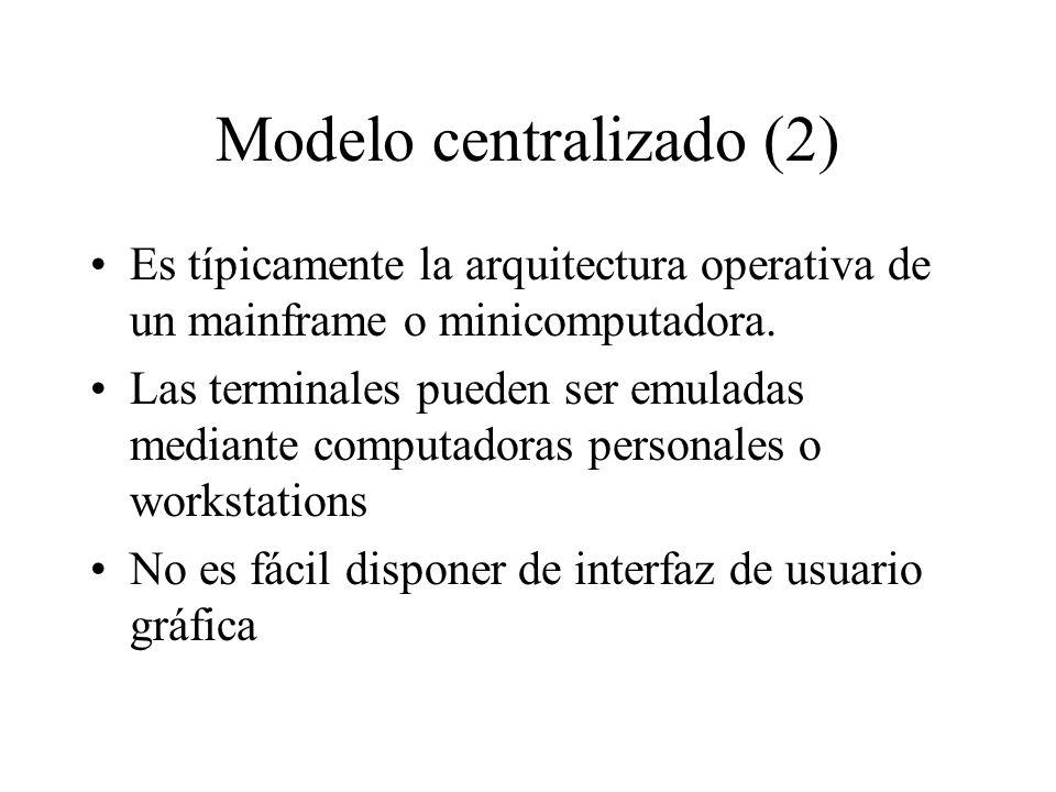 Modelo centralizado (2)