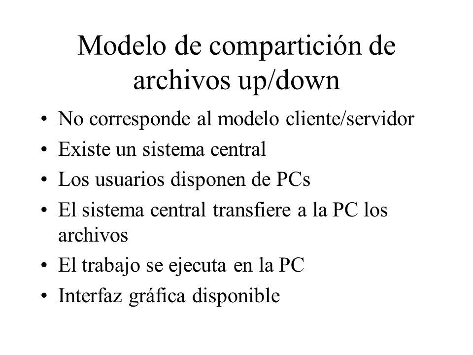 Modelo de compartición de archivos up/down