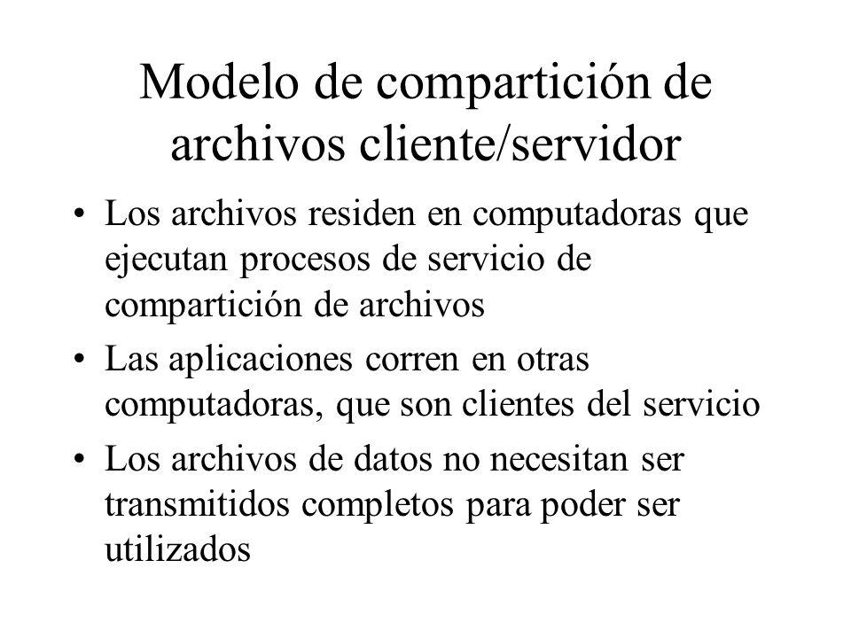 Modelo de compartición de archivos cliente/servidor