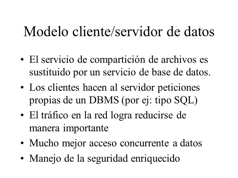 Modelo cliente/servidor de datos