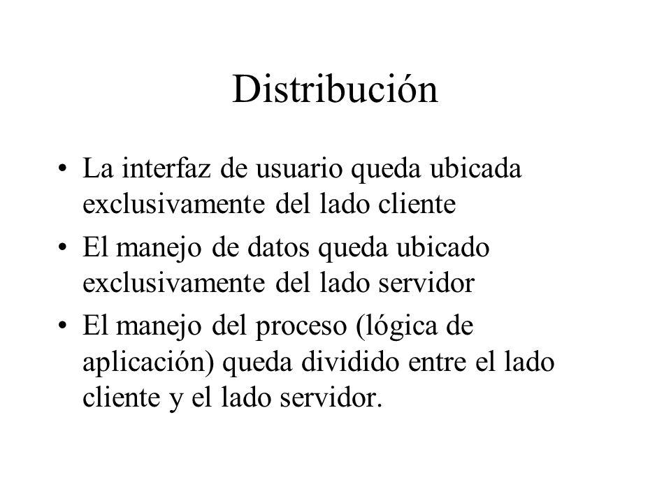 Distribución La interfaz de usuario queda ubicada exclusivamente del lado cliente. El manejo de datos queda ubicado exclusivamente del lado servidor.