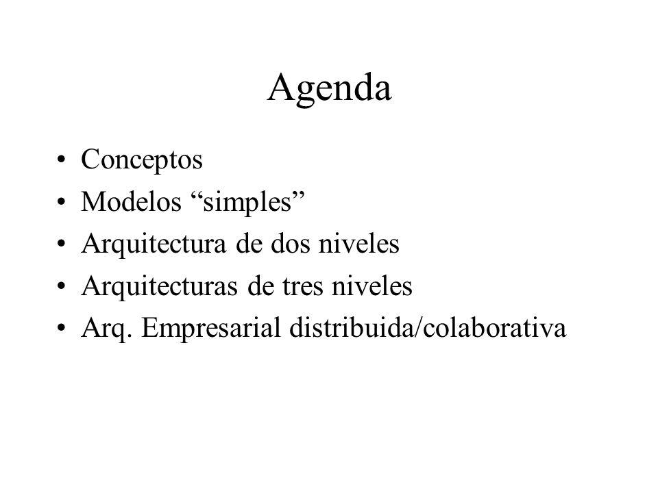 Agenda Conceptos Modelos simples Arquitectura de dos niveles