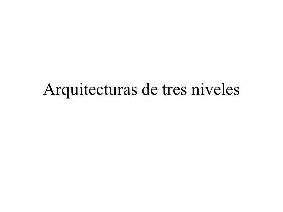 Arquitecturas de tres niveles