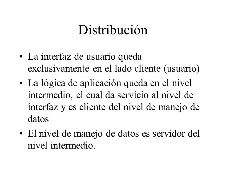 Distribución La interfaz de usuario queda exclusivamente en el lado cliente (usuario)