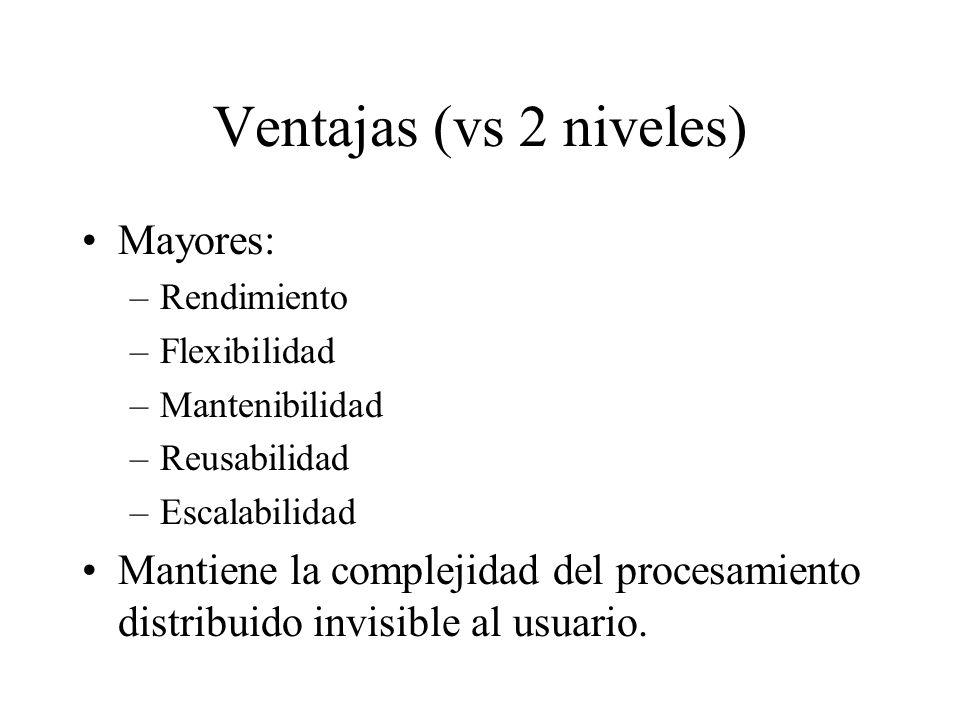 Ventajas (vs 2 niveles) Mayores: