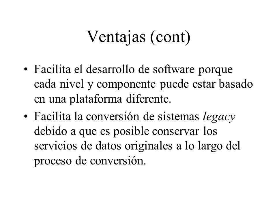 Ventajas (cont) Facilita el desarrollo de software porque cada nivel y componente puede estar basado en una plataforma diferente.