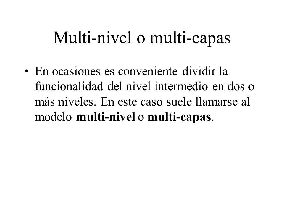 Multi-nivel o multi-capas