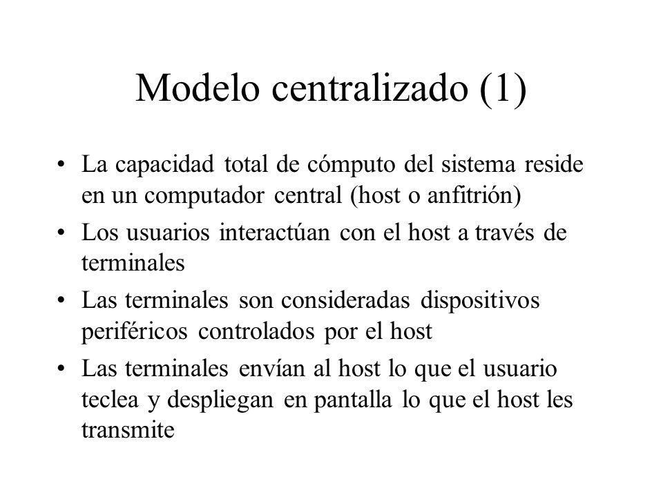 Modelo centralizado (1)
