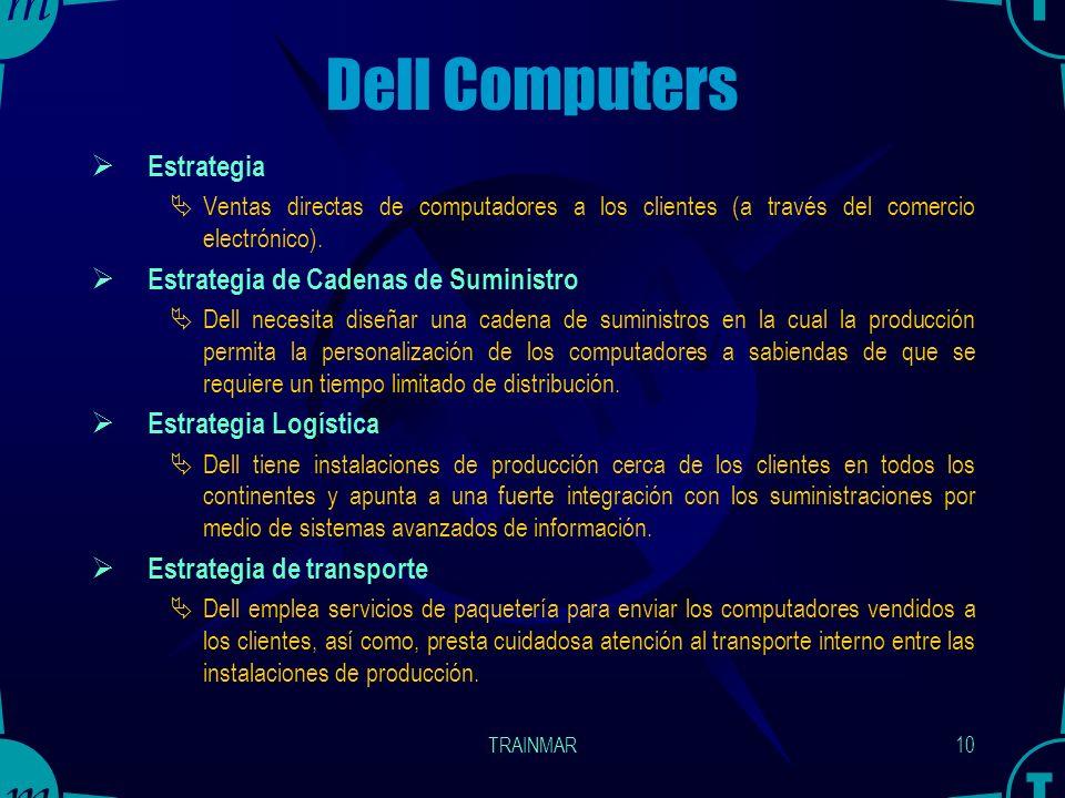 Dell Computers Estrategia Estrategia de Cadenas de Suministro
