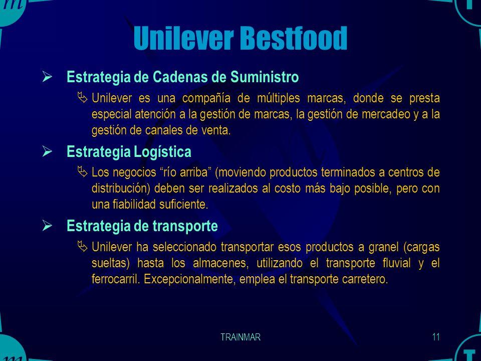 Unilever Bestfood Estrategia de Cadenas de Suministro