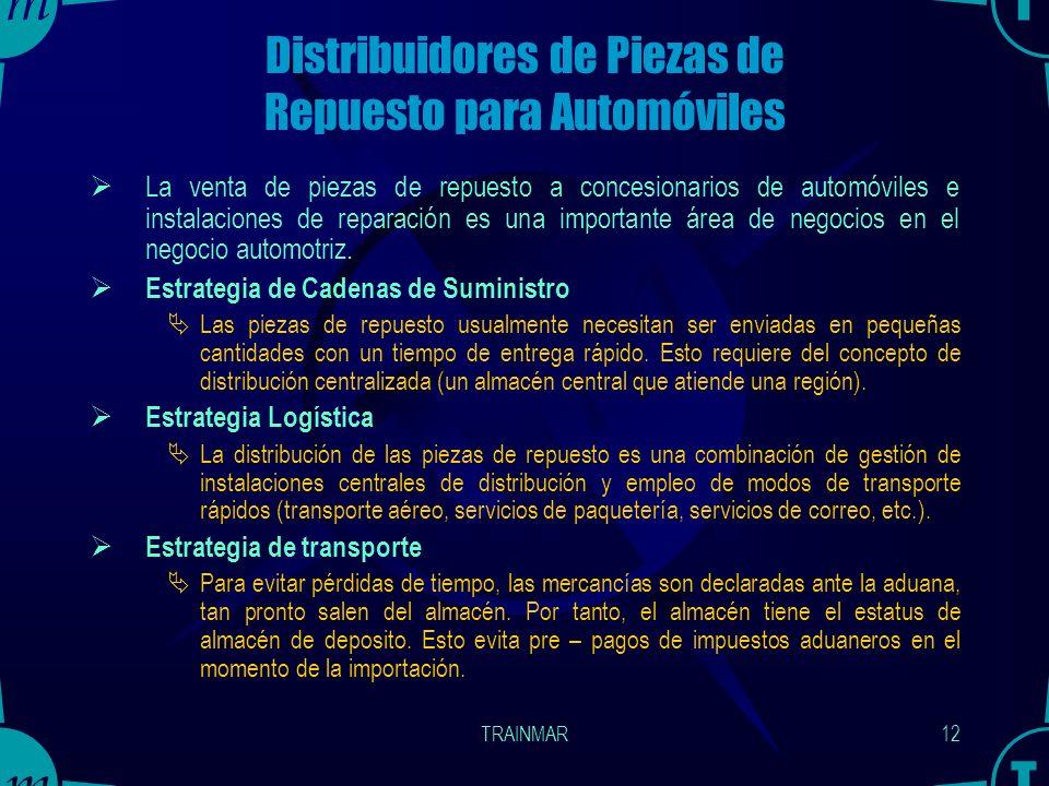 Distribuidores de Piezas de Repuesto para Automóviles
