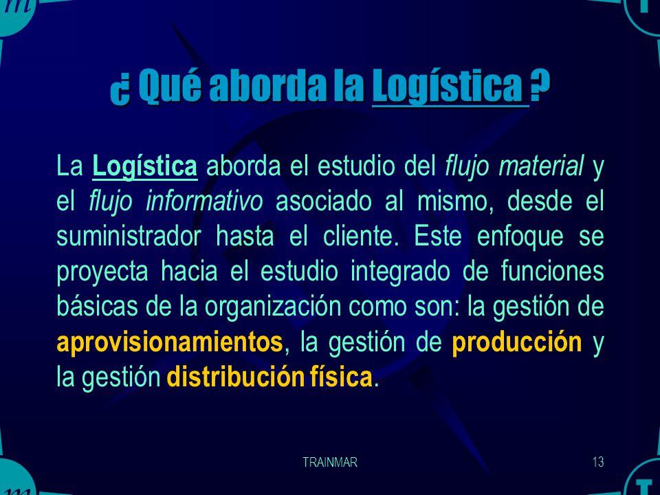 ¿ Qué aborda la Logística