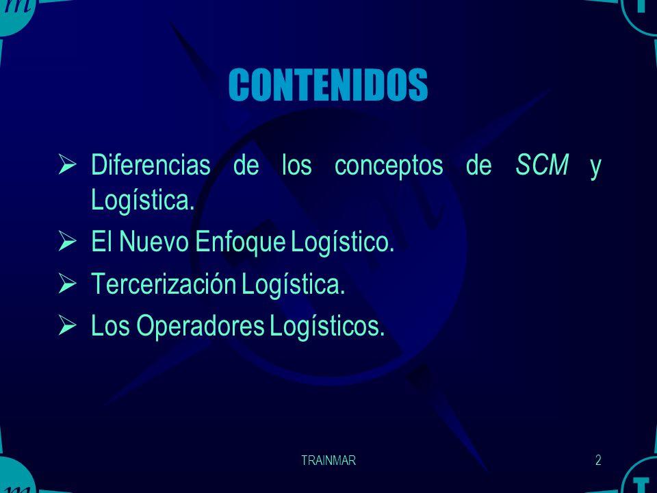 CONTENIDOS Diferencias de los conceptos de SCM y Logística.