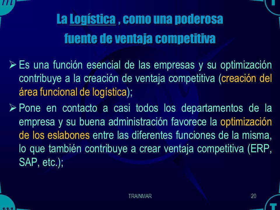 La Logística , como una poderosa fuente de ventaja competitiva