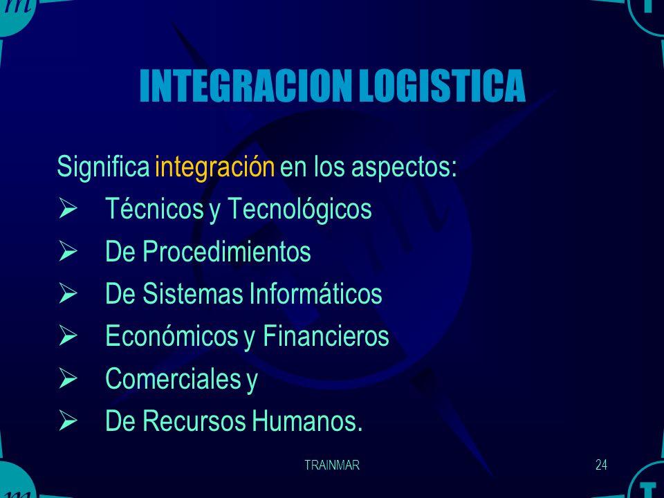 INTEGRACION LOGISTICA