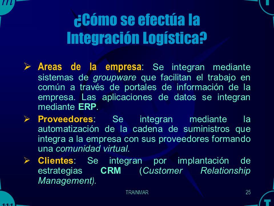¿Cómo se efectúa la Integración Logística