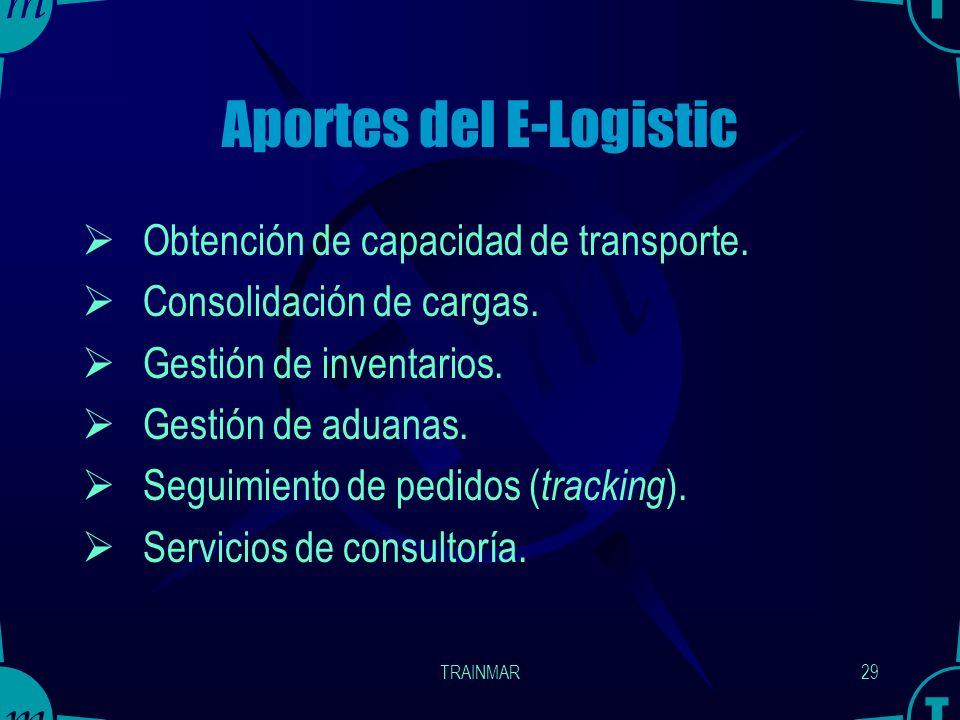 Aportes del E-Logistic