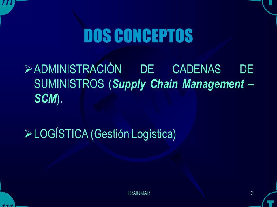 DOS CONCEPTOS ADMINISTRACIÓN DE CADENAS DE SUMINISTROS (Supply Chain Management – SCM). LOGÍSTICA (Gestión Logística)