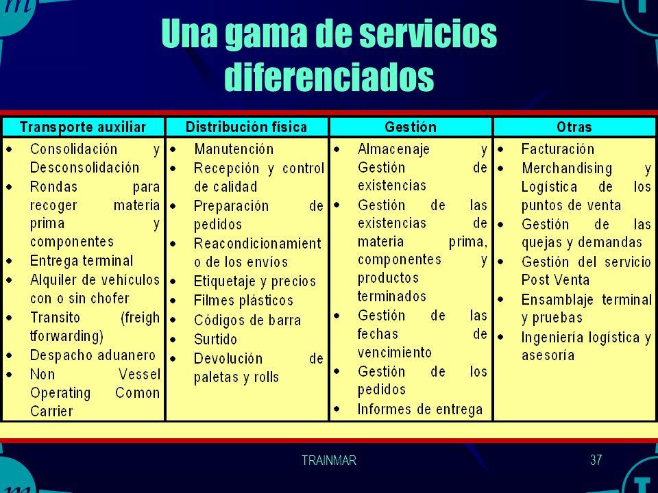 Una gama de servicios diferenciados