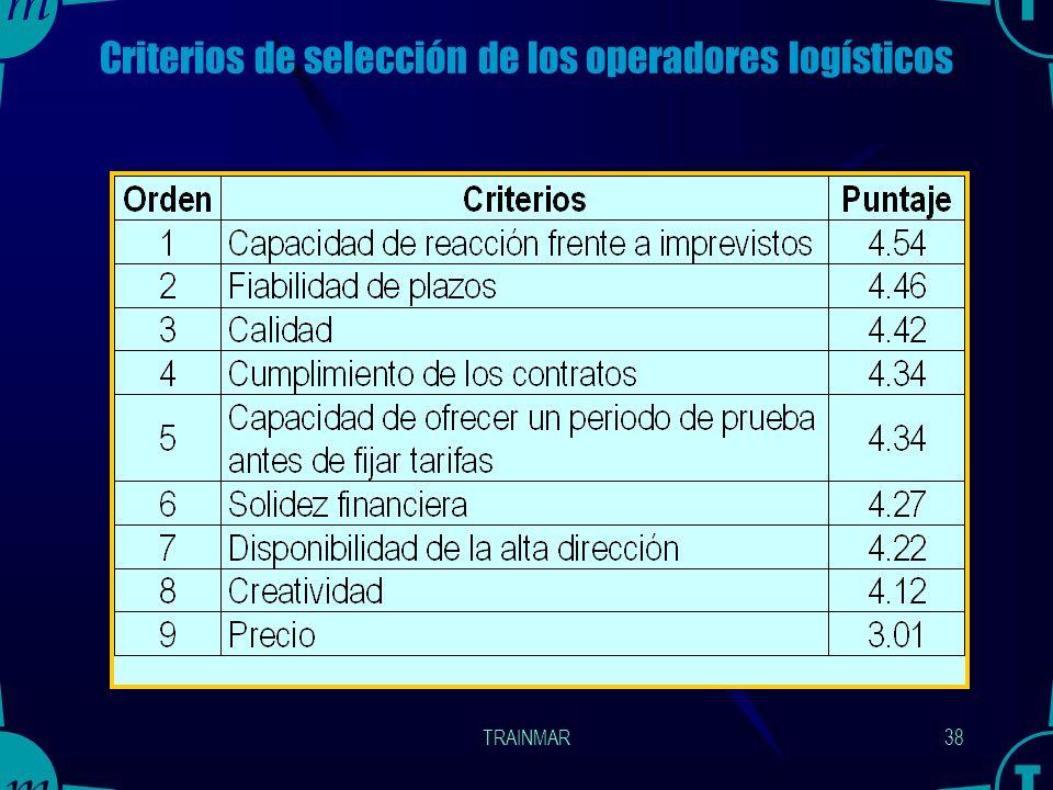 Criterios de selección de los operadores logísticos