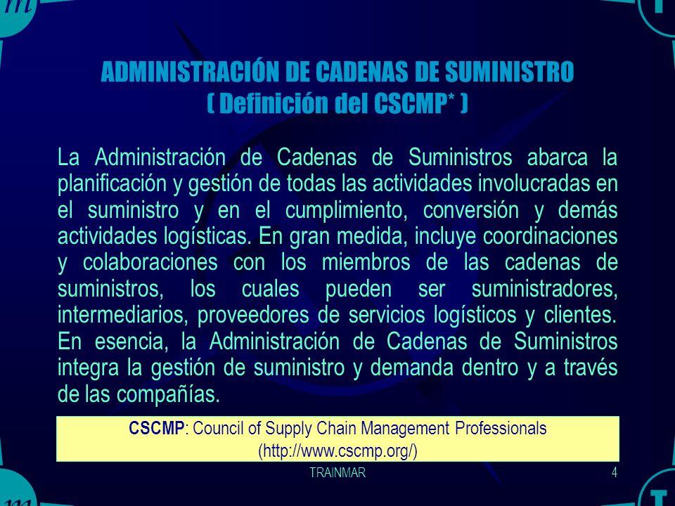ADMINISTRACIÓN DE CADENAS DE SUMINISTRO ( Definición del CSCMP* )