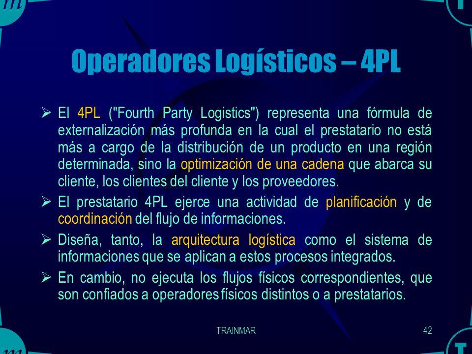Operadores Logísticos – 4PL