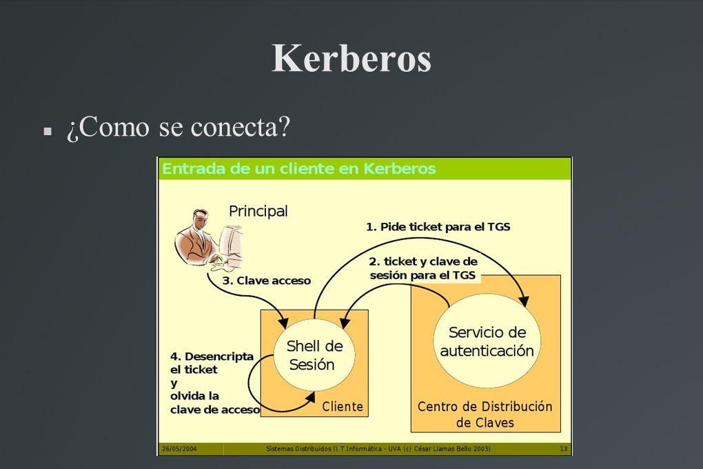 Kerberos ¿Como se conecta