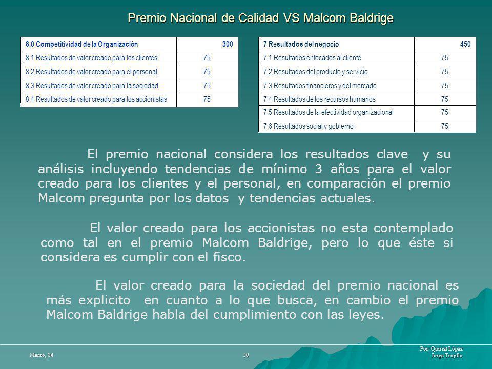 Premio Nacional de Calidad VS Malcom Baldrige