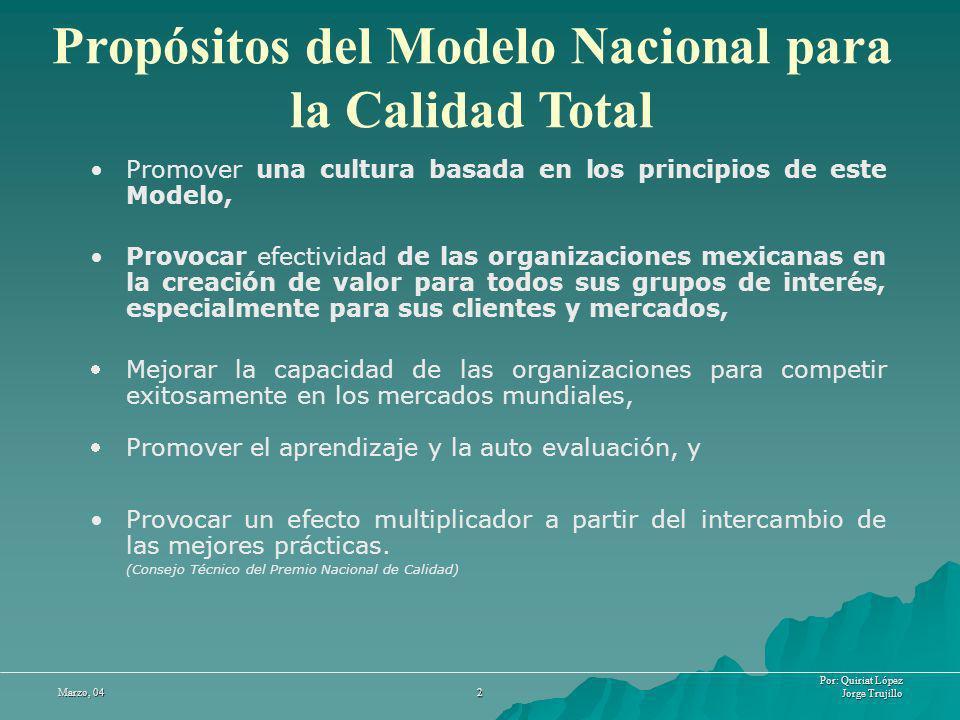 Propósitos del Modelo Nacional para la Calidad Total