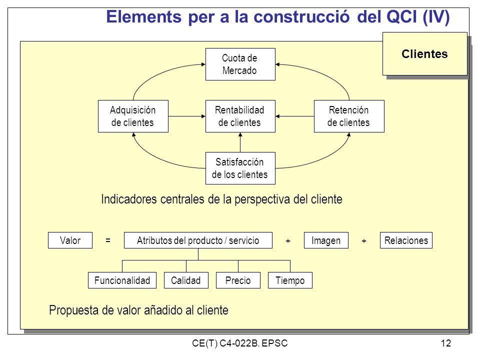 Elements per a la construcció del QCI (IV)