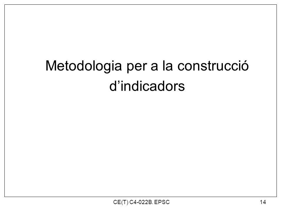 Metodologia per a la construcció