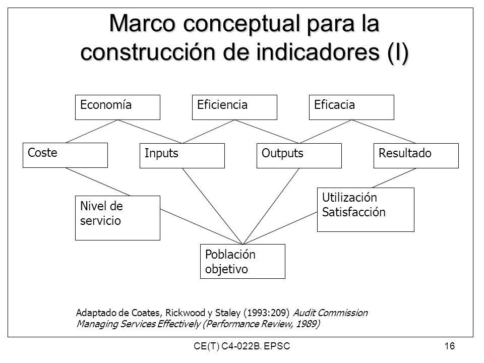 Marco conceptual para la construcción de indicadores (I)