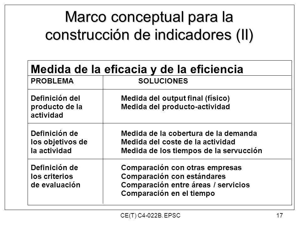 Marco conceptual para la construcción de indicadores (II)