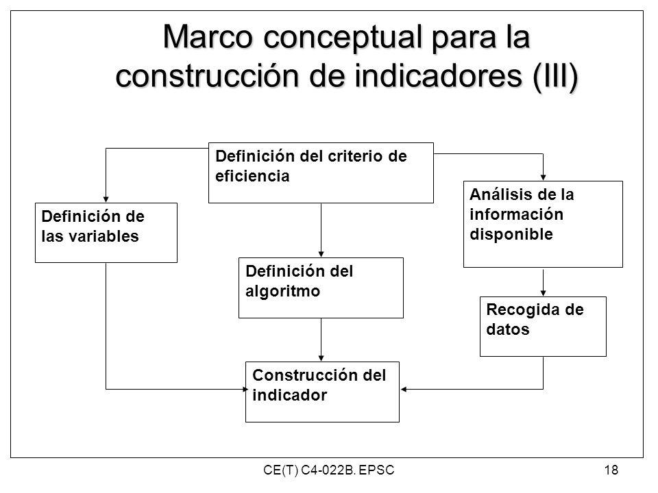 Marco conceptual para la construcción de indicadores (III)