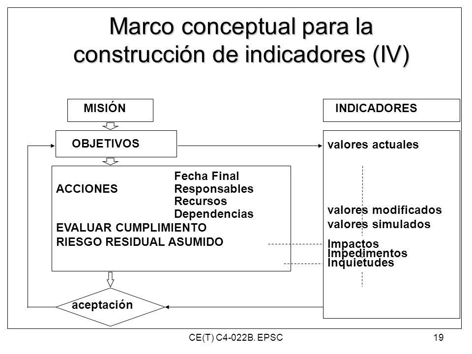 Marco conceptual para la construcción de indicadores (IV)