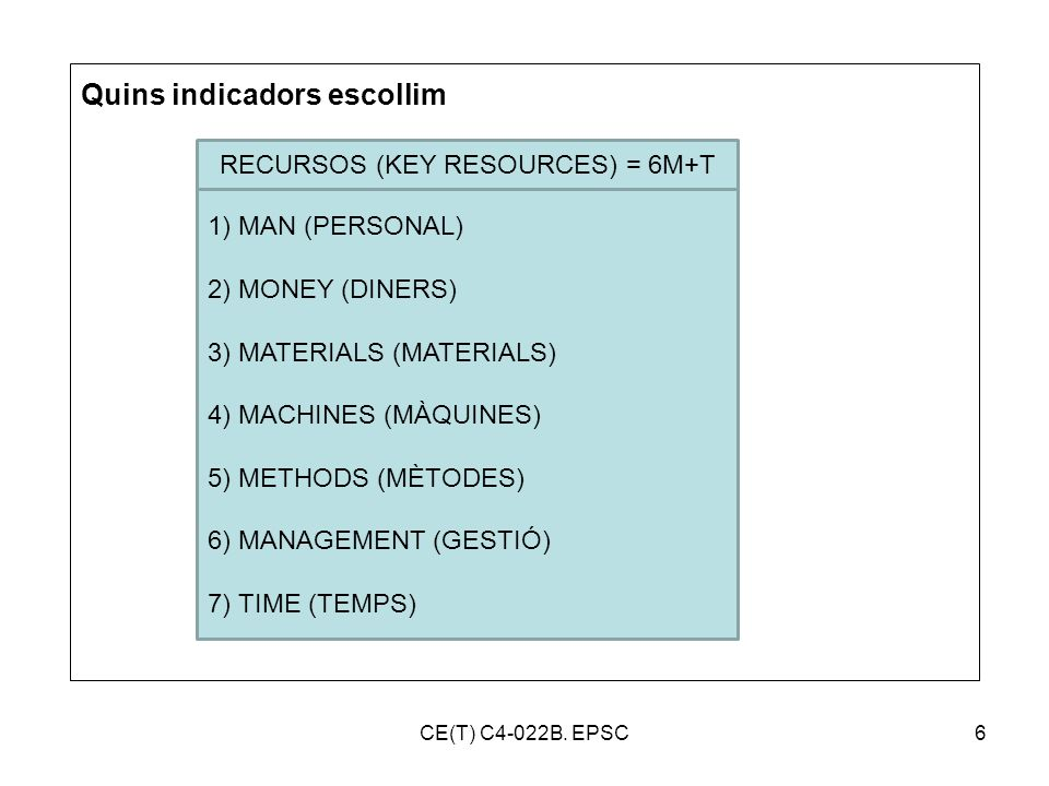 RECURSOS (KEY RESOURCES) = 6M+T