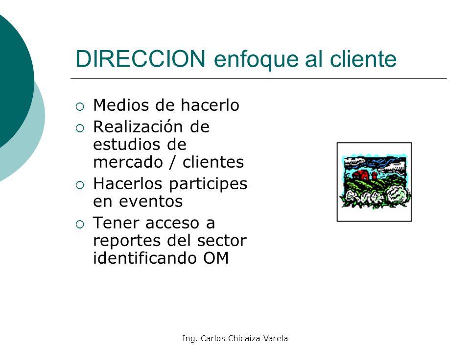 DIRECCION enfoque al cliente
