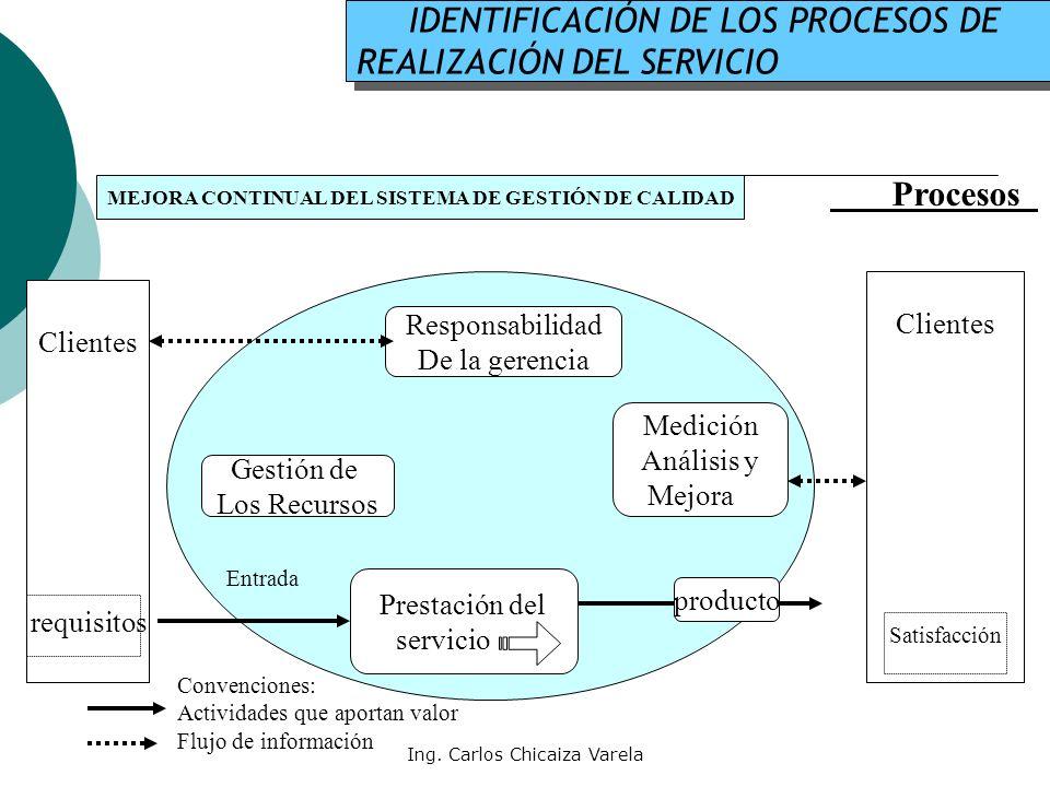 MEJORA CONTINUAL DEL SISTEMA DE GESTIÓN DE CALIDAD