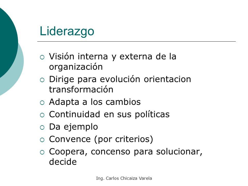 Ing. Carlos Chicaiza Varela