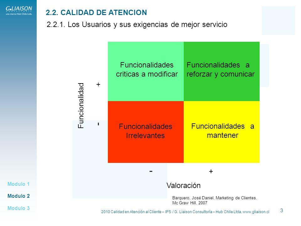 2.2. CALIDAD DE ATENCION2.2.1. Los Usuarios y sus exigencias de mejor servicio. Funcionalidades criticas a modificar.