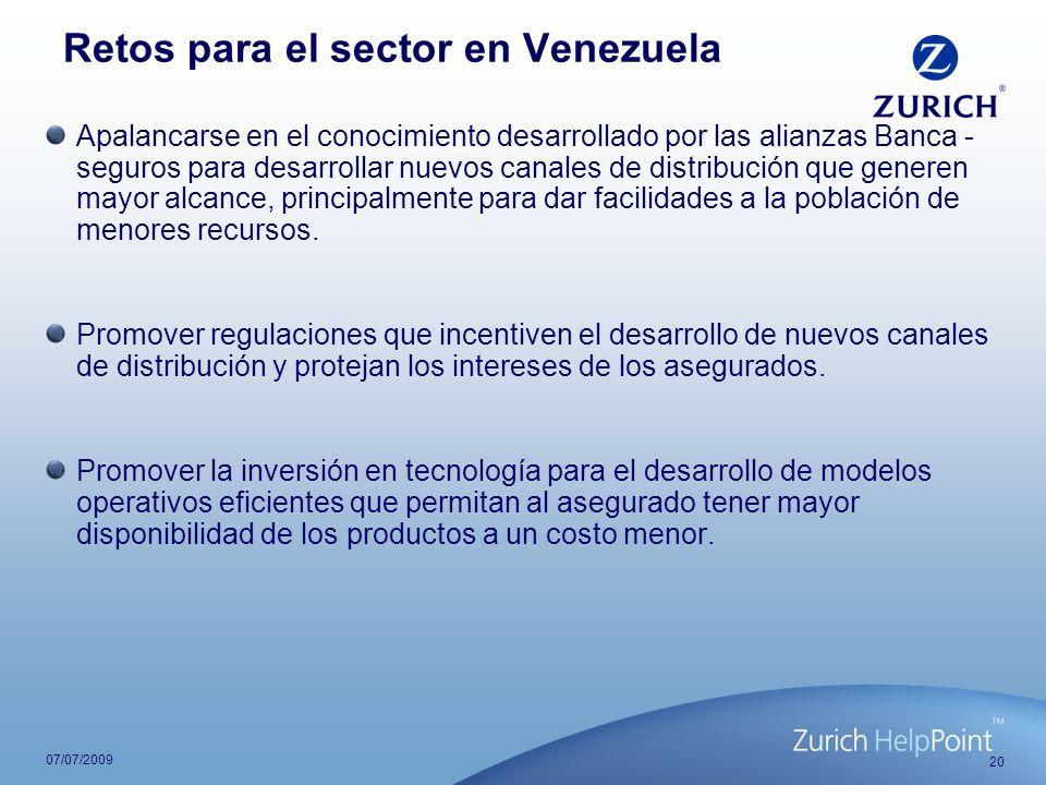 Retos para el sector en Venezuela