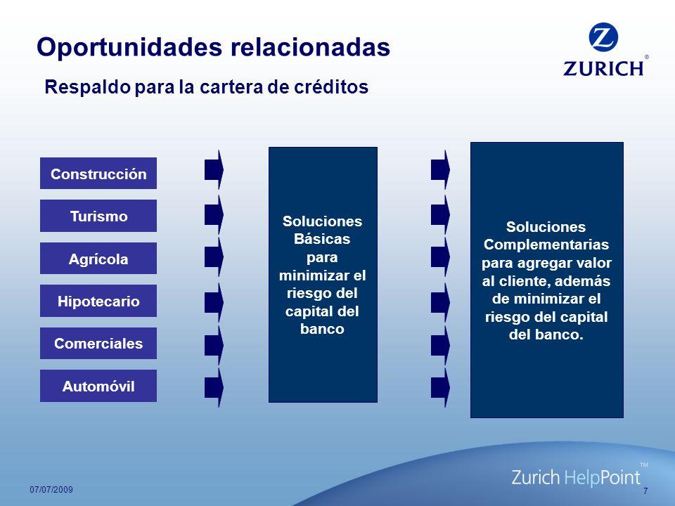 para minimizar el riesgo del capital del banco