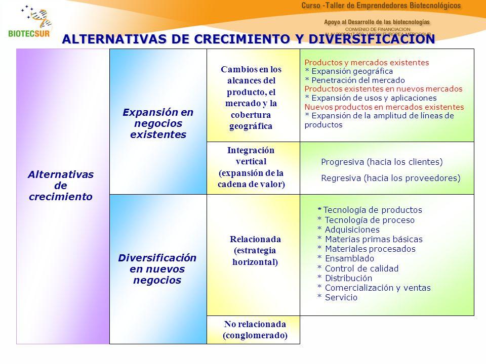 ALTERNATIVAS DE CRECIMIENTO Y DIVERSIFICACION