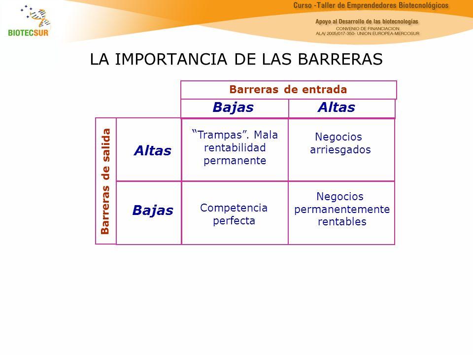 LA IMPORTANCIA DE LAS BARRERAS