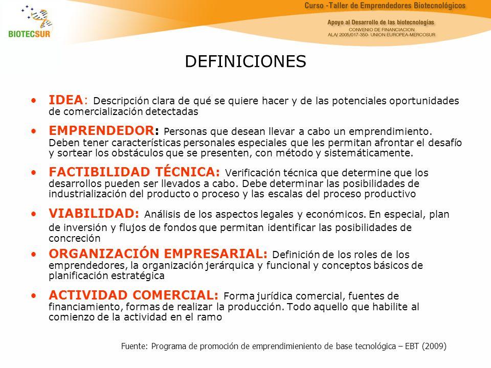 DEFINICIONES IDEA: Descripción clara de qué se quiere hacer y de las potenciales oportunidades de comercialización detectadas.